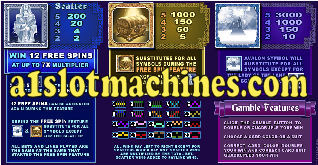 Avalon Slot Machine Features