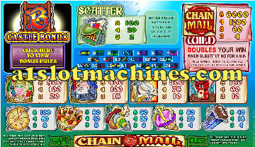 Chainmail Slot Machine Payouts
